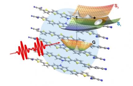 Intermolecular conical intersections in molecular aggregates